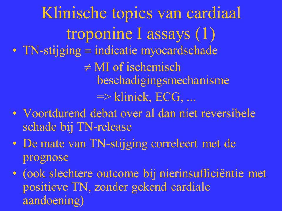 Klinische topics van cardiaal troponine I assays (1)