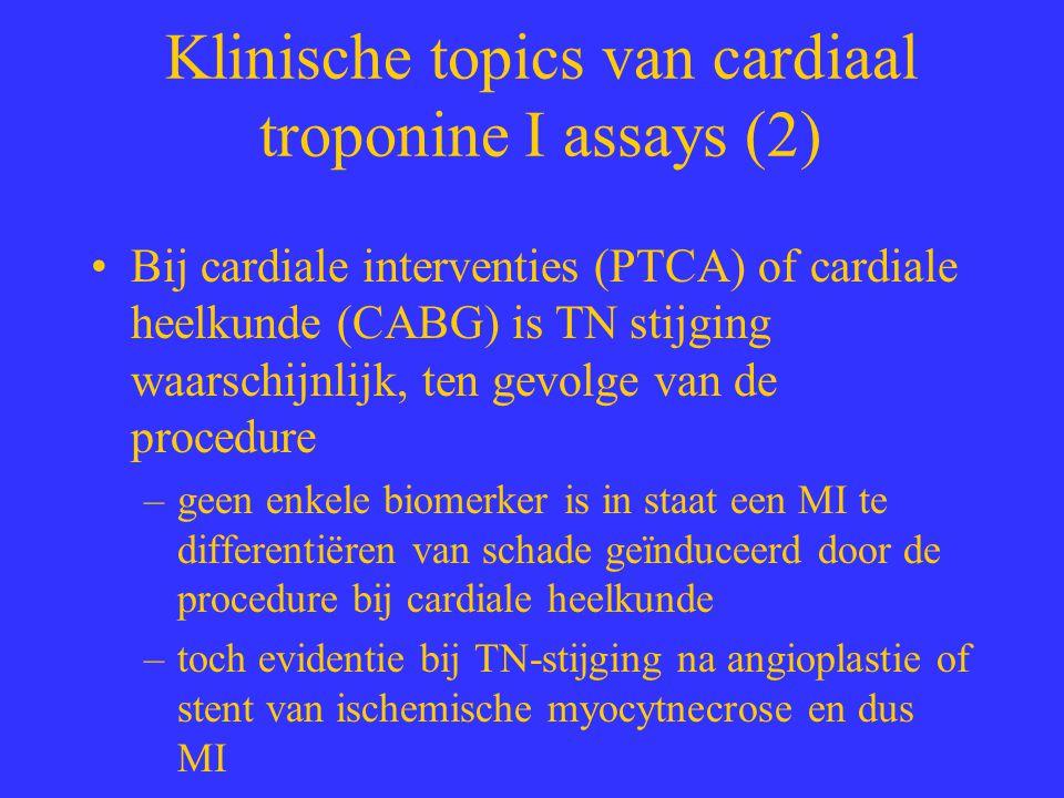 Klinische topics van cardiaal troponine I assays (2)