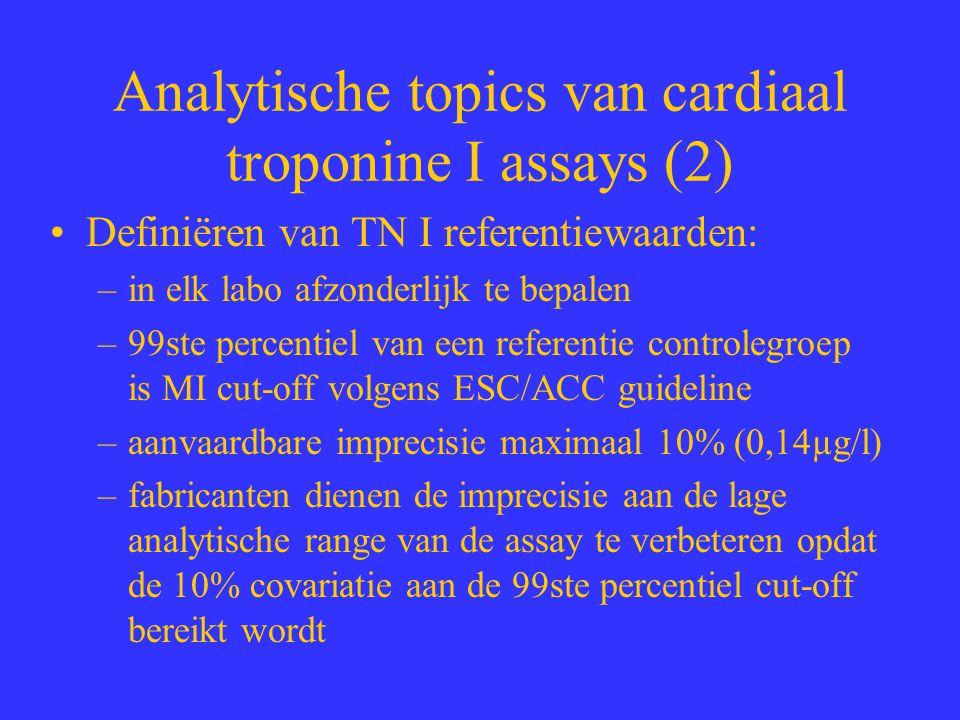 Analytische topics van cardiaal troponine I assays (2)