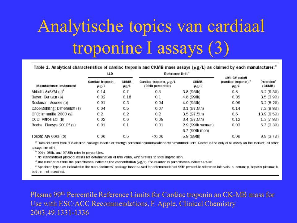 Analytische topics van cardiaal troponine I assays (3)