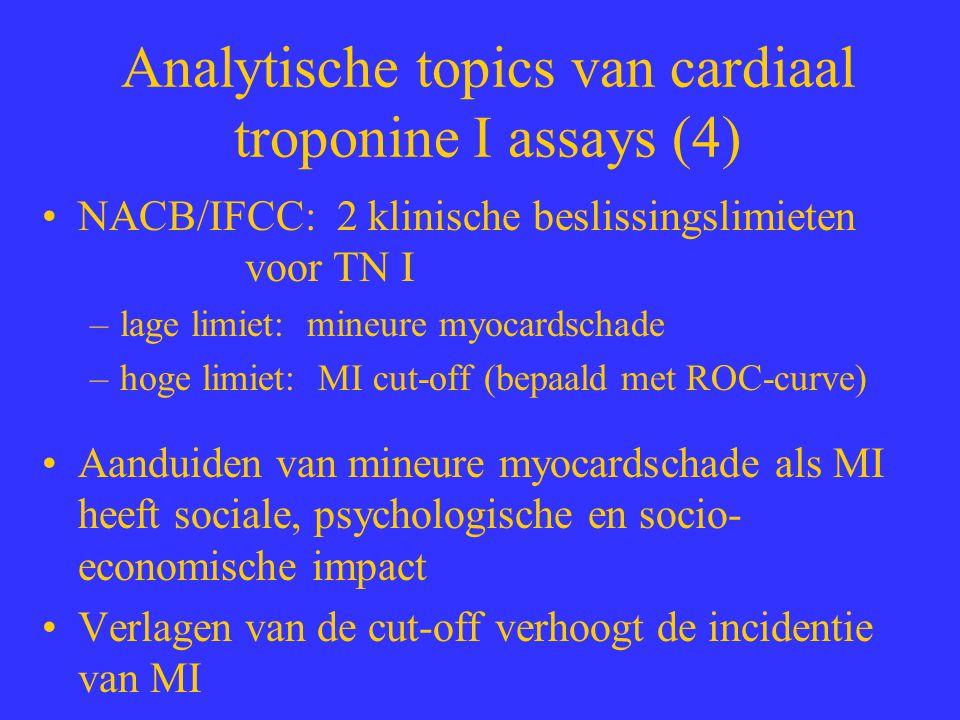 Analytische topics van cardiaal troponine I assays (4)
