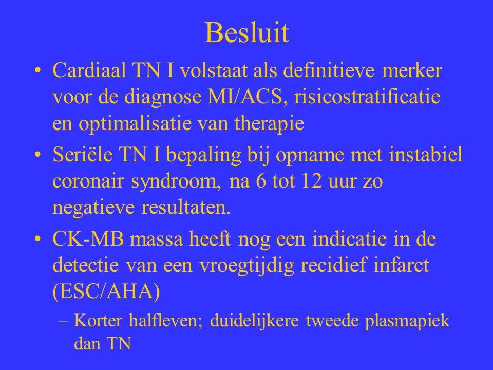 Besluit Cardiaal TN I volstaat als definitieve merker voor de diagnose MI/ACS, risicostratificatie en optimalisatie van therapie.