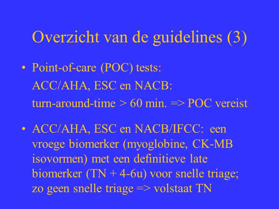 Overzicht van de guidelines (3)