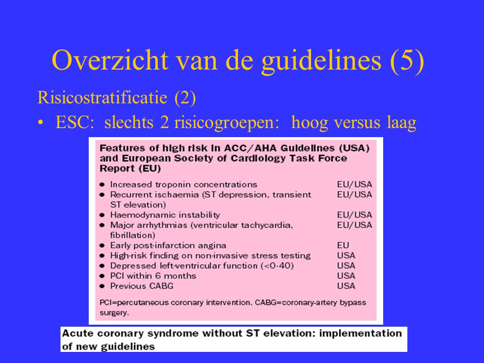 Overzicht van de guidelines (5)