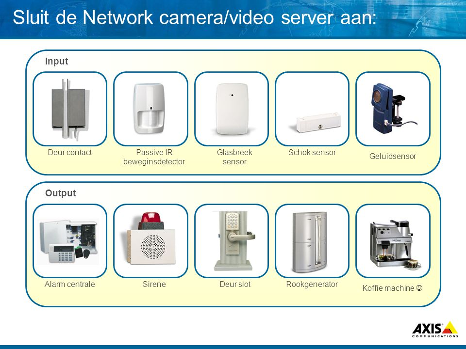 Sluit de Network camera/video server aan:
