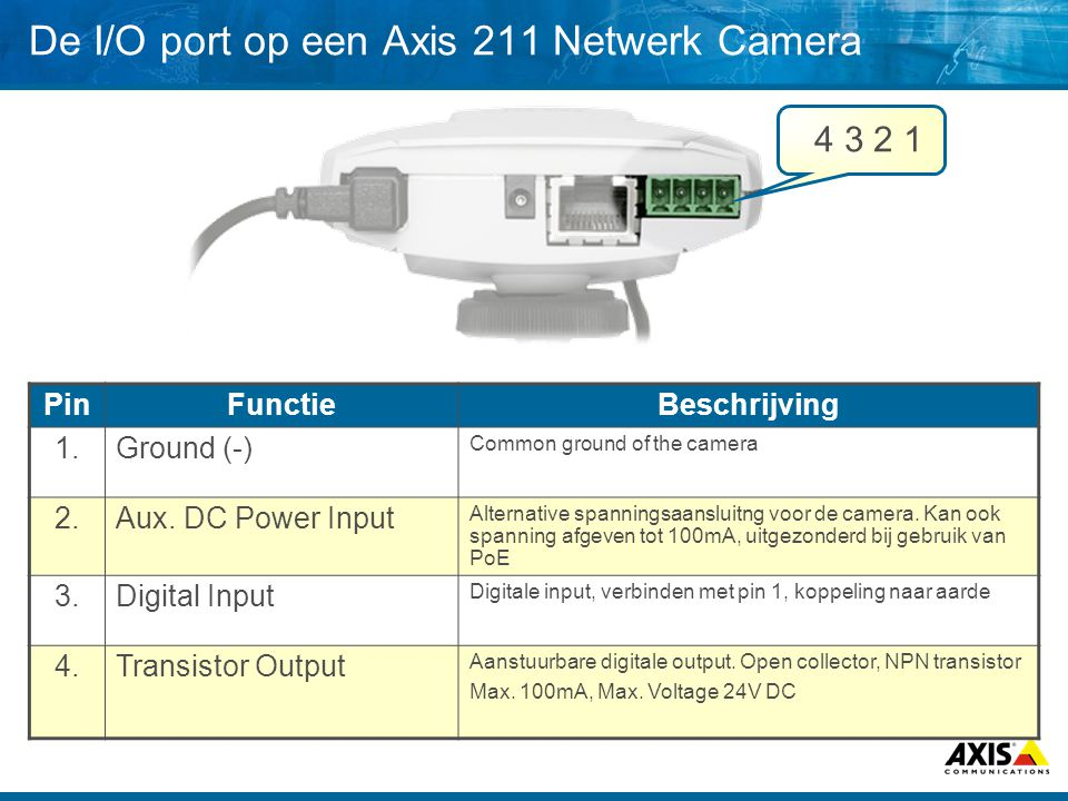 De I/O port op een Axis 211 Netwerk Camera