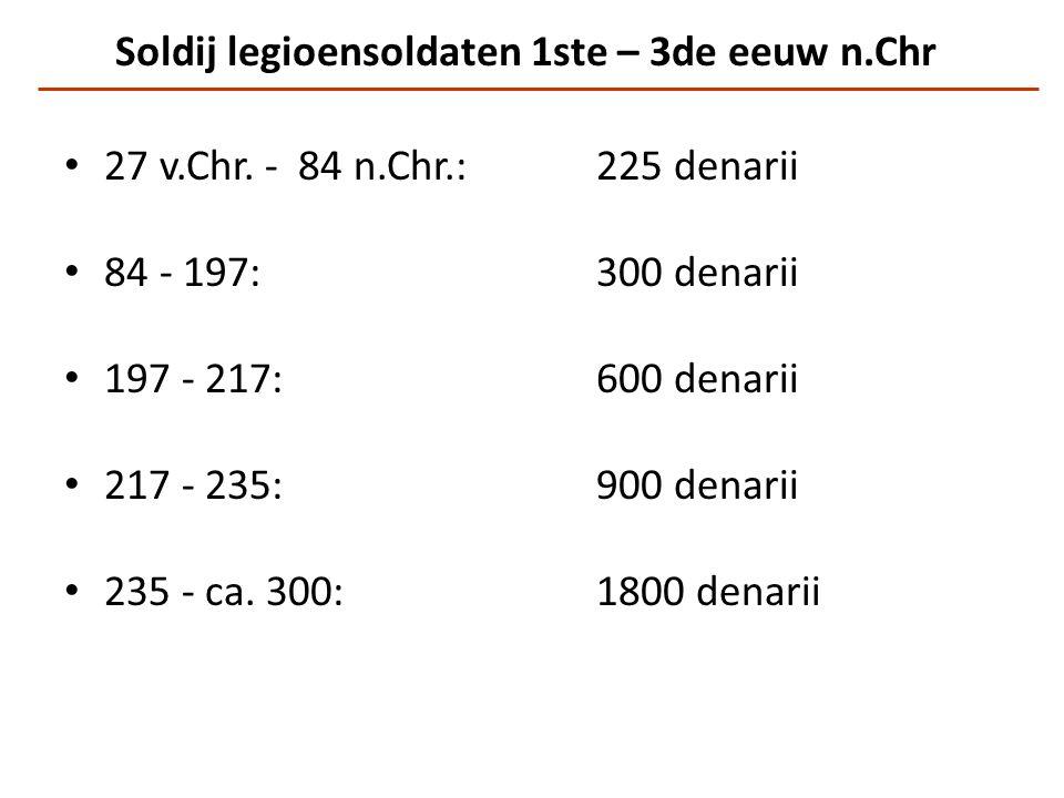Soldij legioensoldaten 1ste – 3de eeuw n.Chr