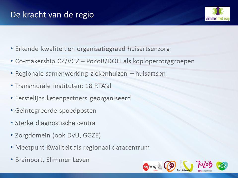 De kracht van de regio Erkende kwaliteit en organisatiegraad huisartsenzorg. Co-makership CZ/VGZ – PoZoB/DOH als koploperzorggroepen.