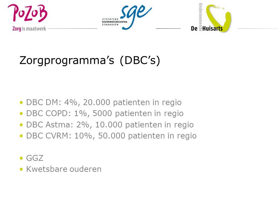 Zorgprogramma's (DBC's)