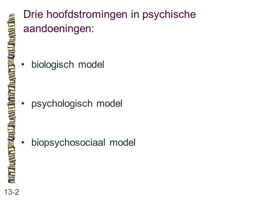 Drie hoofdstromingen in psychische aandoeningen: