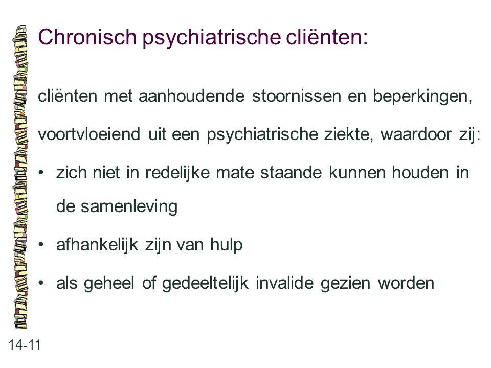 Chronisch psychiatrische cliënten: