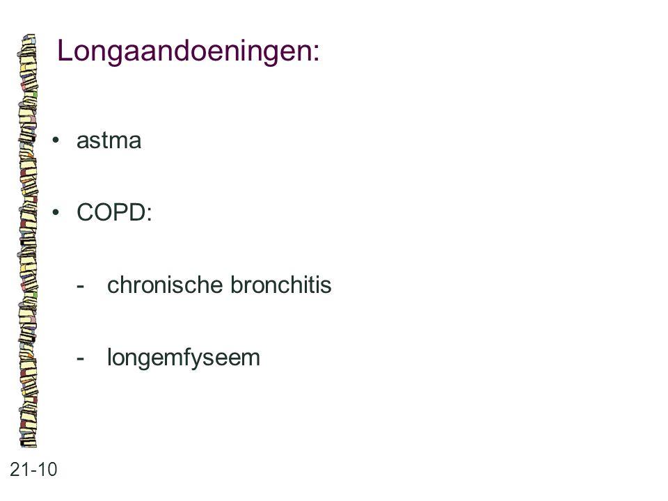 Longaandoeningen: • astma • COPD: - chronische bronchitis
