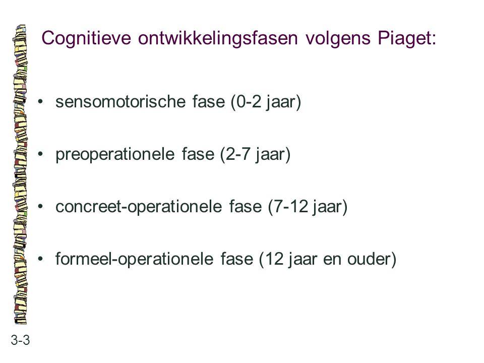 Cognitieve ontwikkelingsfasen volgens Piaget: