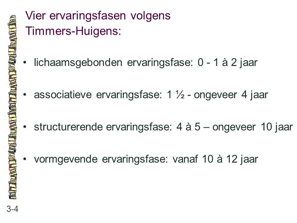 Vier ervaringsfasen volgens Timmers-Huigens: