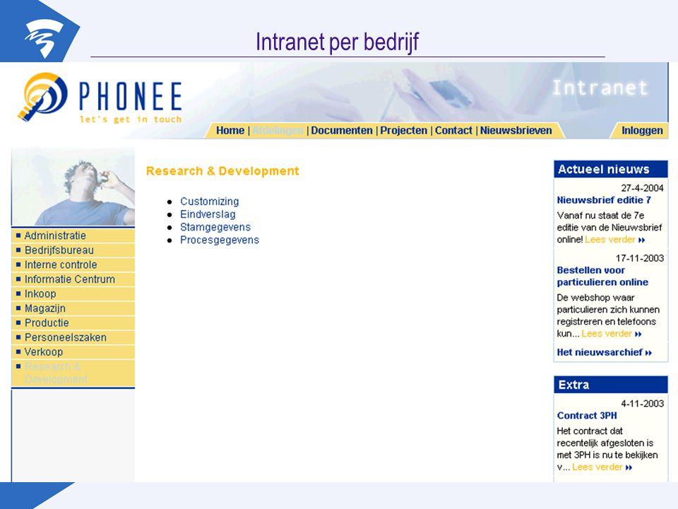 Intranet per bedrijf Door studenten ontworpen intranetsite, met documenten voorgangers.
