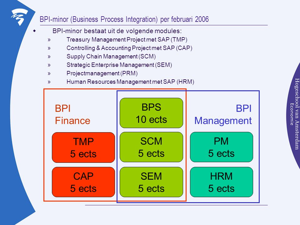 TMP 5 ects SCM PM BPS 10 ects CAP HRM SEM BPI Finance BPI Management
