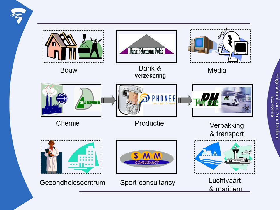 Chemie Productie Luchtvaart & maritiem Sport consultancy
