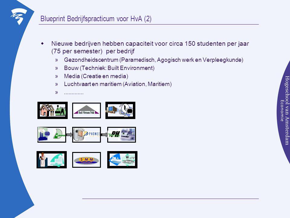 Blueprint Bedrijfspracticum voor HvA (2)