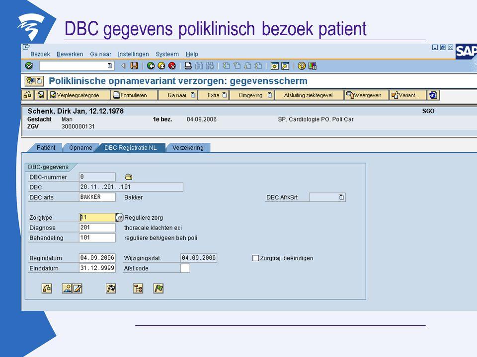 DBC gegevens poliklinisch bezoek patient