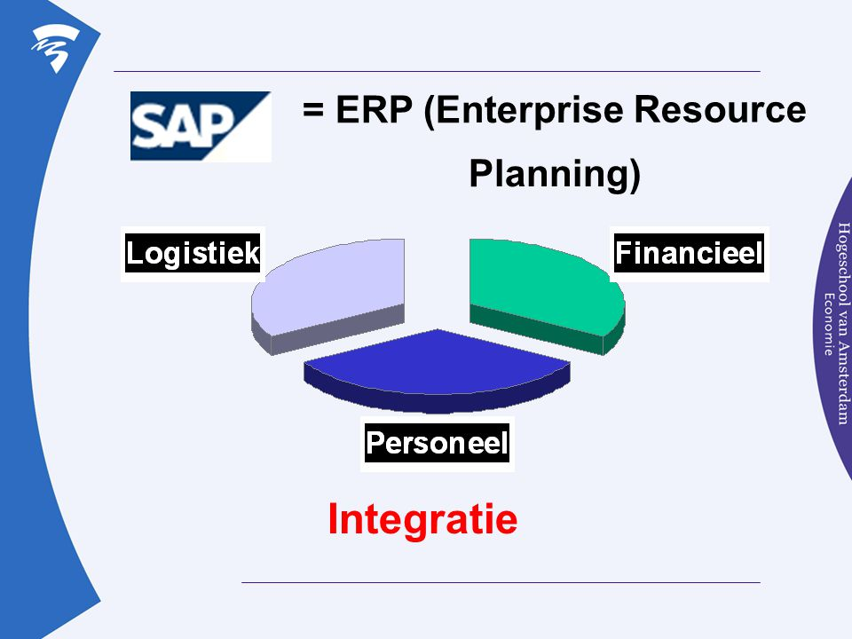 = ERP (Enterprise Resource Planning)