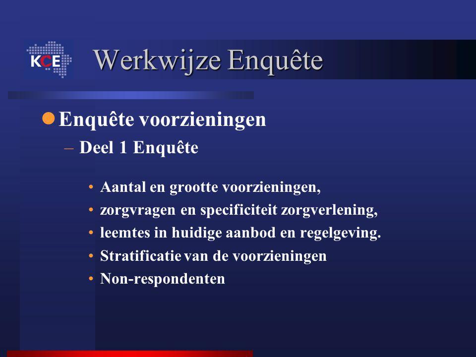 Werkwijze Enquête Enquête voorzieningen Deel 1 Enquête