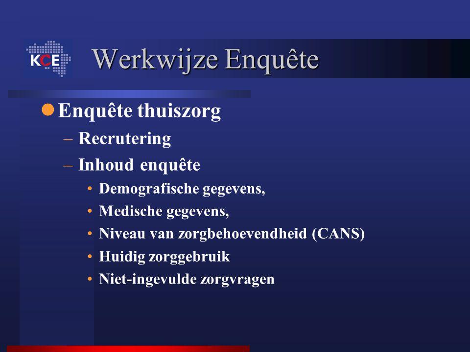 Werkwijze Enquête Enquête thuiszorg Recrutering Inhoud enquête