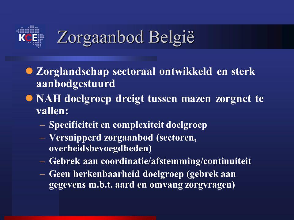 Zorgaanbod België Zorglandschap sectoraal ontwikkeld en sterk aanbodgestuurd. NAH doelgroep dreigt tussen mazen zorgnet te vallen: