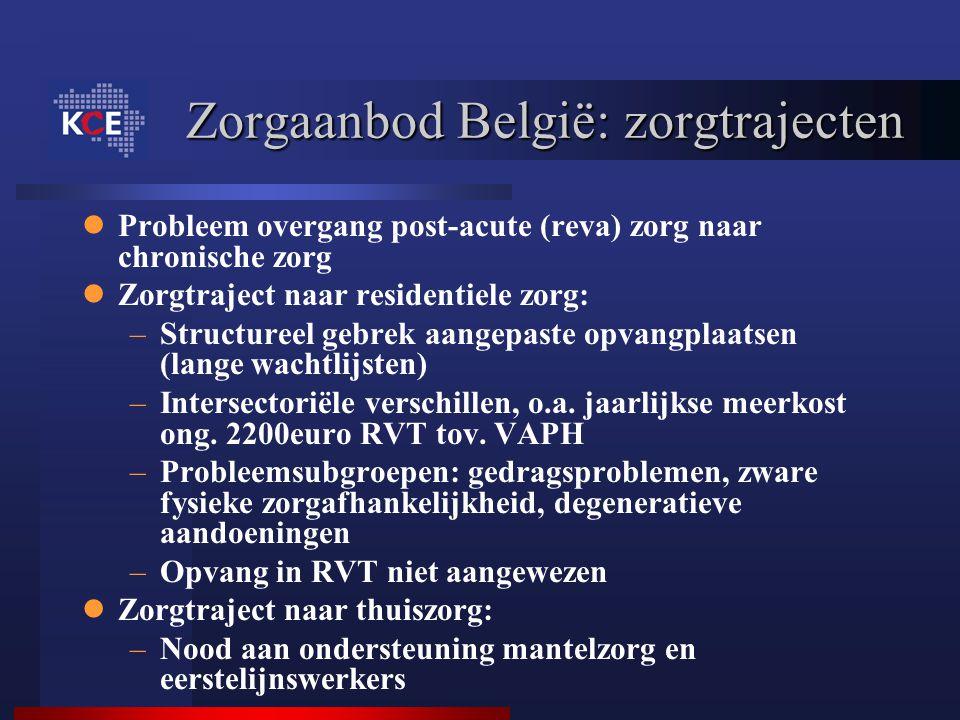 Zorgaanbod België: zorgtrajecten