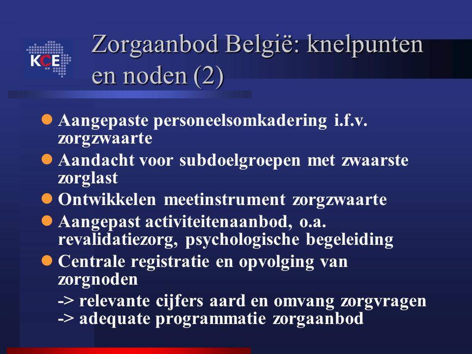 Zorgaanbod België: knelpunten en noden (2)