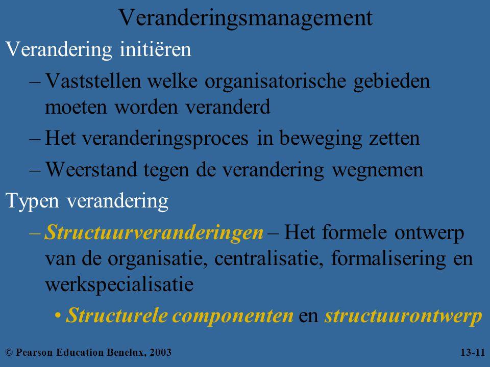 Veranderingsmanagement