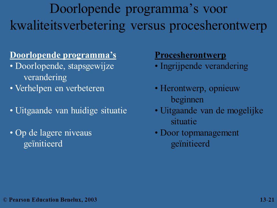 Doorlopende programma's voor kwaliteitsverbetering versus procesherontwerp