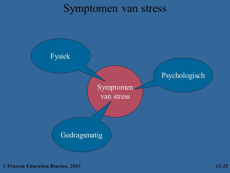 Symptomen van stress Fysiek Psychologisch Symptomen van stress