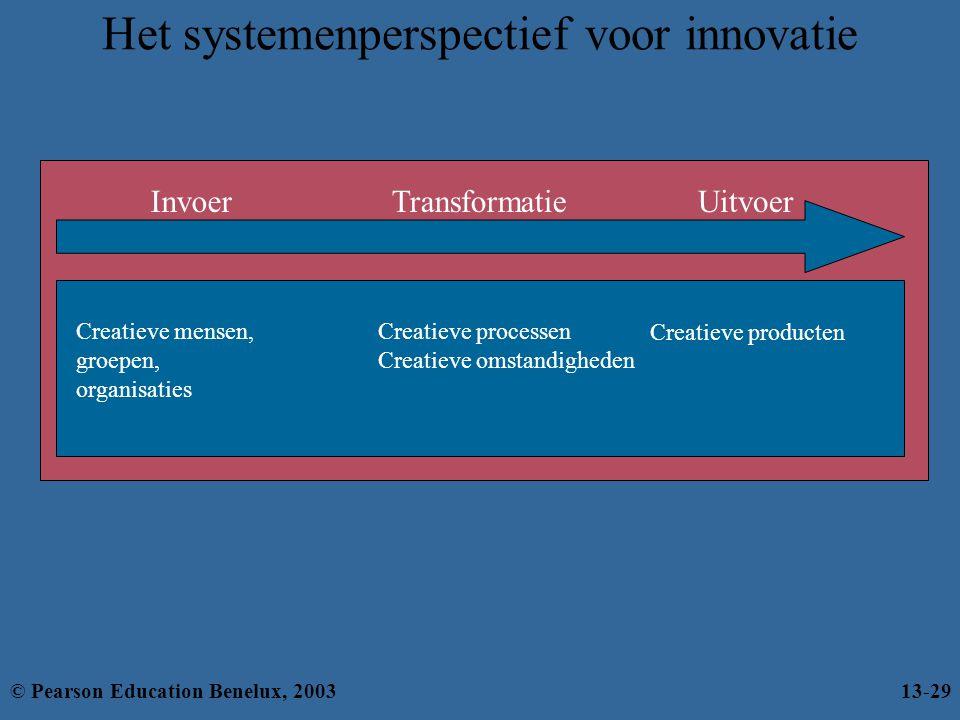Het systemenperspectief voor innovatie