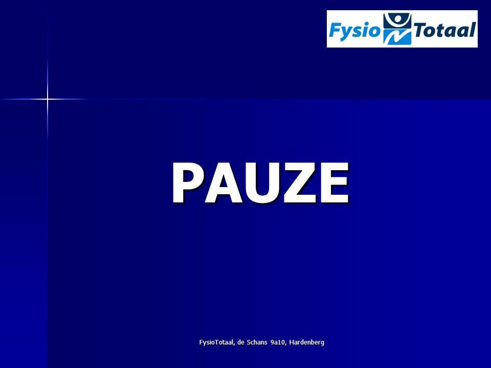 FysioTotaal, de Schans 9a10, Hardenberg