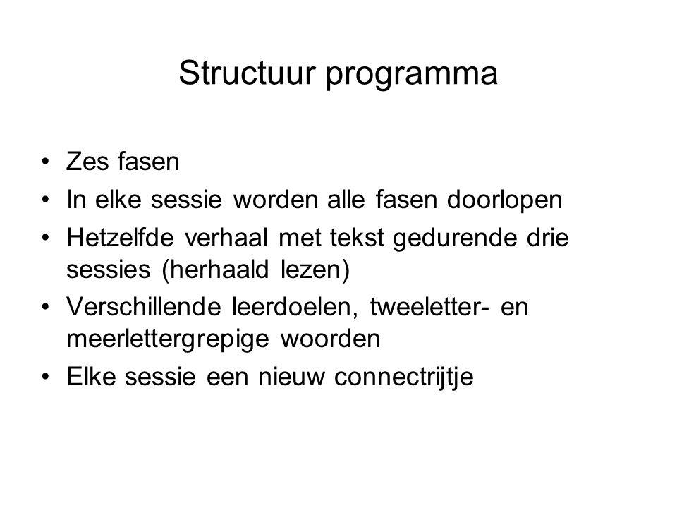 Structuur programma Zes fasen