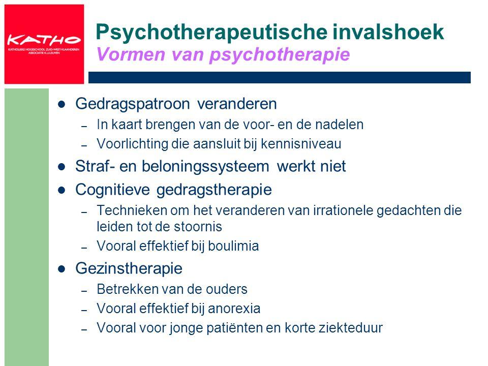 Psychotherapeutische invalshoek Vormen van psychotherapie