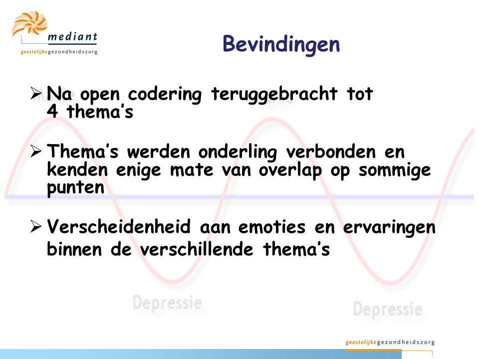 Bevindingen Na open codering teruggebracht tot 4 thema's