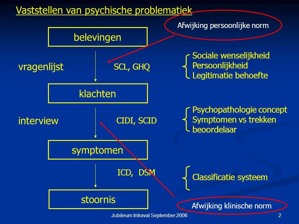 Vaststellen van psychische problematiek