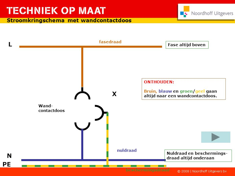L X N PE Stroomkringschema met wandcontactdoos fasedraad