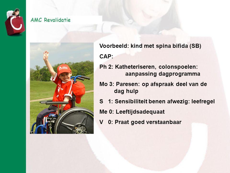 Voorbeeld: kind met spina bifida (SB) CAP:
