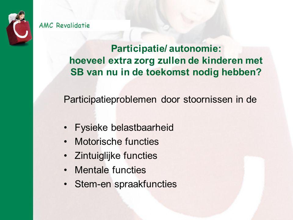Participatie/ autonomie: hoeveel extra zorg zullen de kinderen met SB van nu in de toekomst nodig hebben