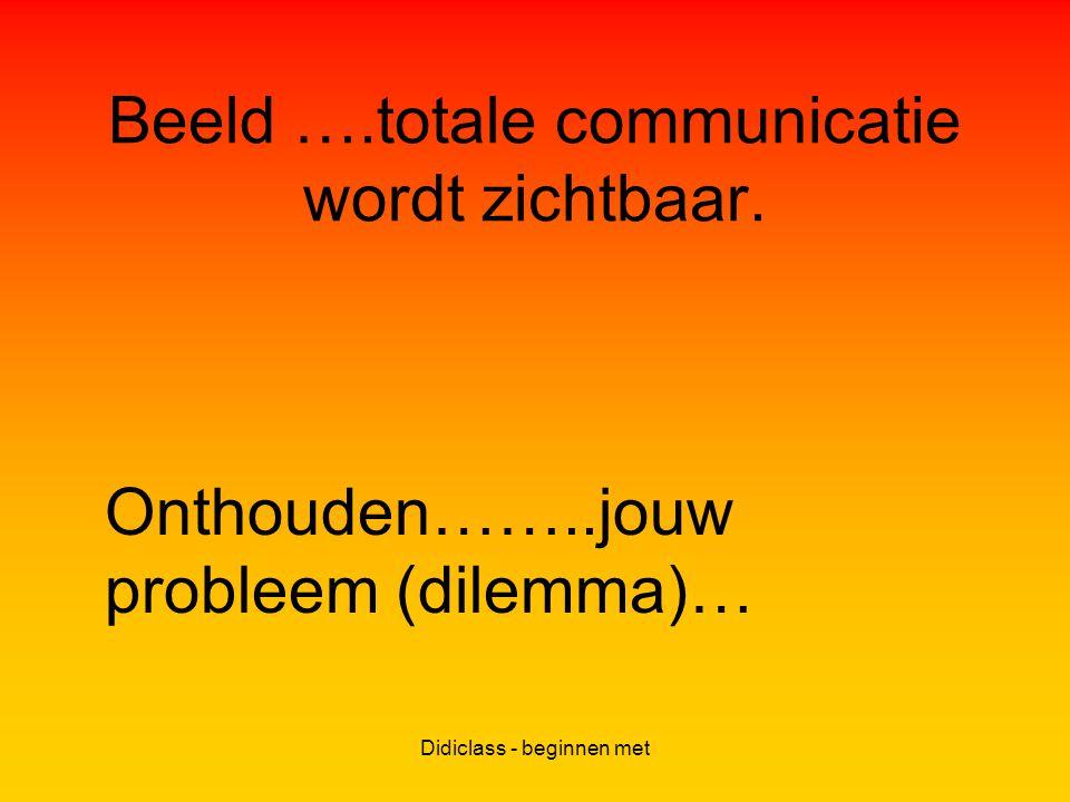 Beeld ….totale communicatie wordt zichtbaar.