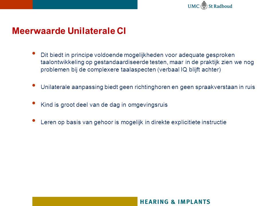 Meerwaarde Unilaterale CI