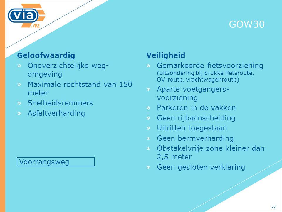 GOW30 Geloofwaardig Onoverzichtelijke weg-omgeving
