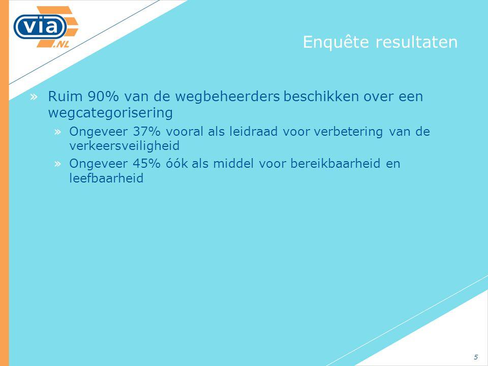 Enquête resultaten Ruim 90% van de wegbeheerders beschikken over een wegcategorisering.