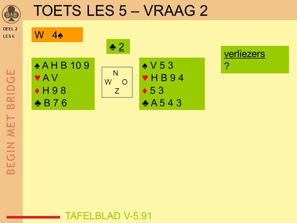 TOETS LES 5 – VRAAG 2 W 4♠ ♣ 2 verliezers ♠ A H B 10 9 ♥ A V ♦ H 9 8