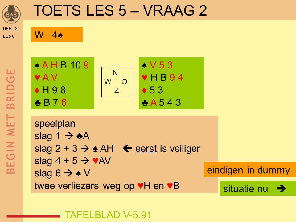 TOETS LES 5 – VRAAG 2 W 4♠ ♠ A H B 10 9 ♥ A V ♦ H 9 8 ♣ B 7 6 ♠ V 5 3