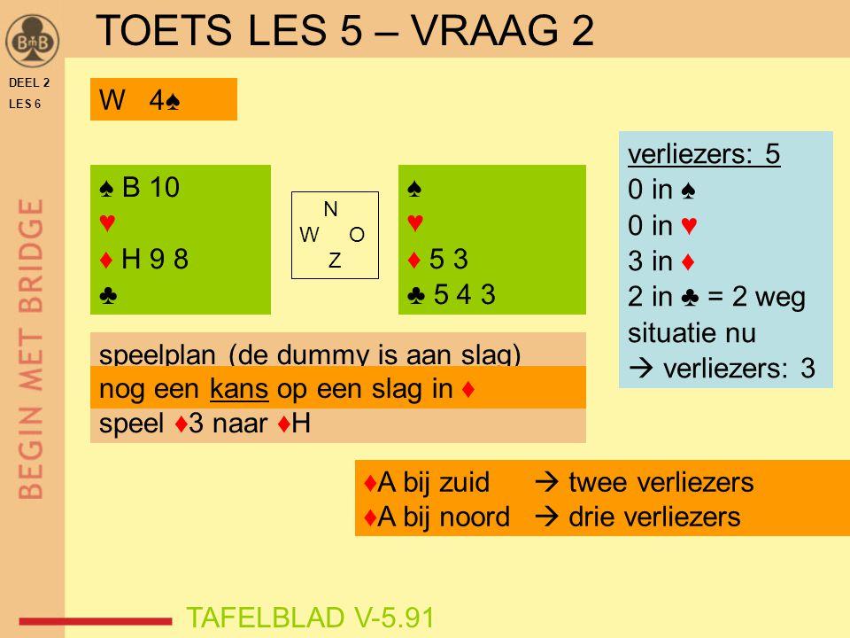 TOETS LES 5 – VRAAG 2 W 4♠ verliezers: 5 0 in ♠ 0 in ♥ 3 in ♦