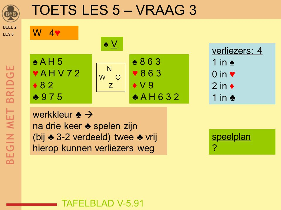 TOETS LES 5 – VRAAG 3 W 4♥ ♠ V verliezers: 4 1 in ♠ 0 in ♥ 2 in ♦