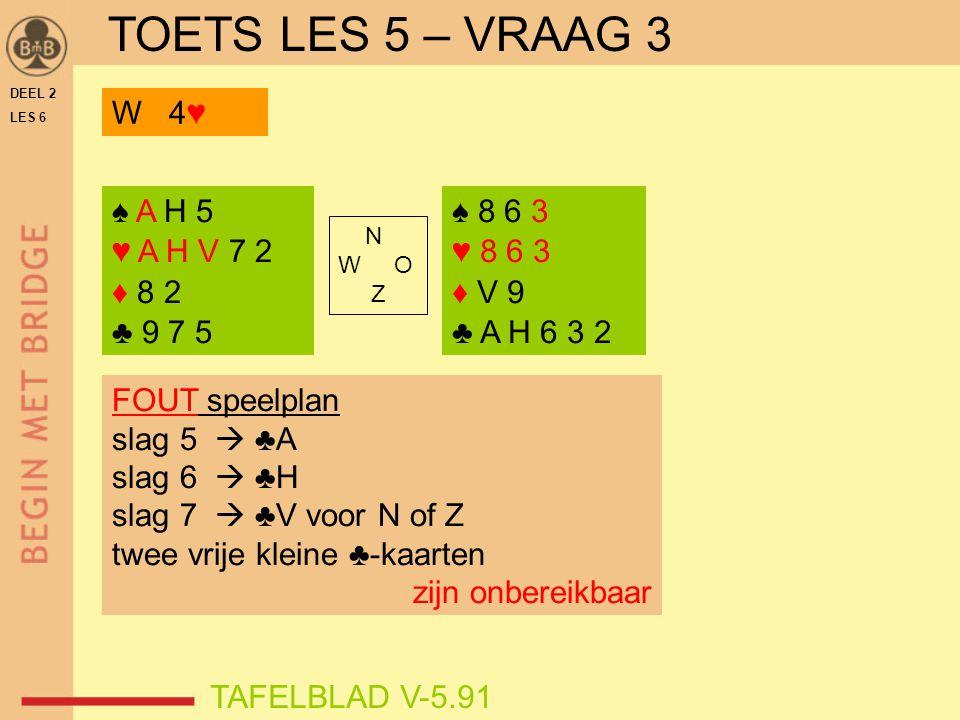TOETS LES 5 – VRAAG 3 W 4♥ ♠ A H 5 ♥ A H V 7 2 ♦ 8 2 ♣ 9 7 5 ♠ 8 6 3